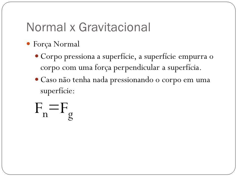 Normal x Gravitacional  Força Normal  Corpo pressiona a superfície, a superfície empurra o corpo com uma força perpendicular a superfícia.  Caso nã