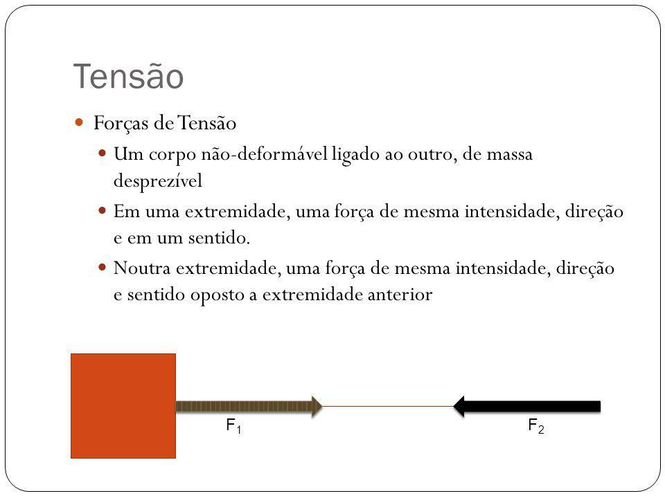 Tensão  Forças de Tensão  Um corpo não-deformável ligado ao outro, de massa desprezível  Em uma extremidade, uma força de mesma intensidade, direçã