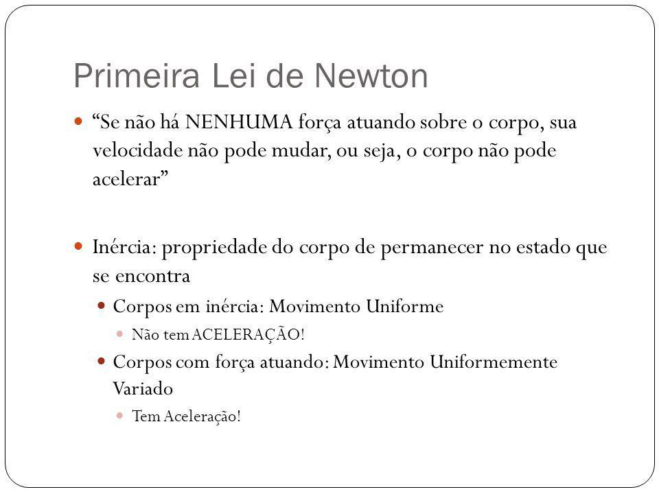 """Primeira Lei de Newton  """"Se não há NENHUMA força atuando sobre o corpo, sua velocidade não pode mudar, ou seja, o corpo não pode acelerar""""  Inércia:"""