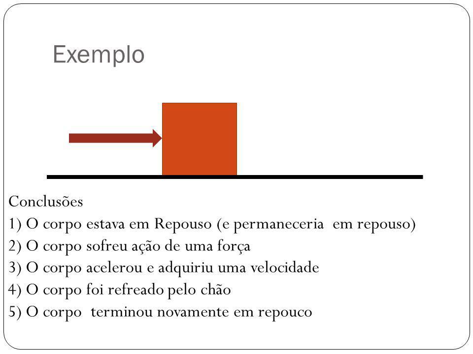 Exemplo Conclusões 1)O corpo estava em Repouso (e permaneceria em repouso) 2)O corpo sofreu ação de uma força 3)O corpo acelerou e adquiriu uma veloci