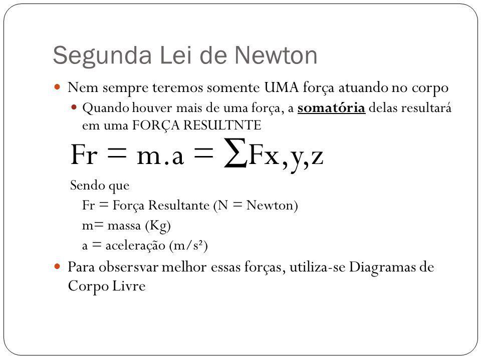 Segunda Lei de Newton  Nem sempre teremos somente UMA força atuando no corpo  Quando houver mais de uma força, a somatória delas resultará em uma FO