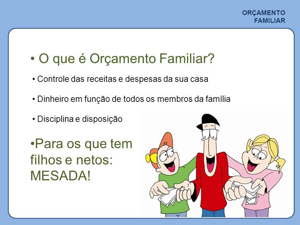 ORÇAMENTO FAMILIAR • O que é Orçamento Familiar.•Para os que tem filhos e netos: MESADA.