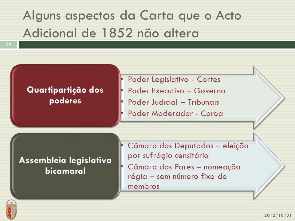 Alguns aspectos da Carta que o Acto Adicional de 1852 não altera 2012 /10 /31 12 •Poder Legislativo - Cortes •Poder Executivo – Governo •Poder Judicia
