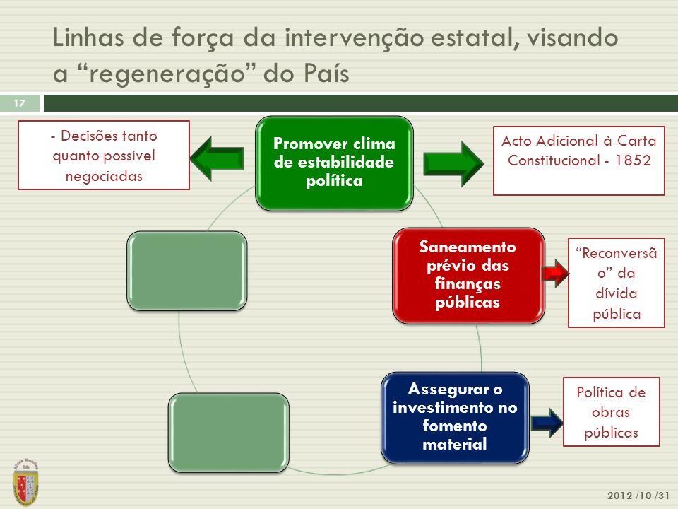 """Linhas de força da intervenção estatal, visando a """"regeneração"""" do País 2012 /10 /31 17 Promover clima de estabilidade política Saneamento prévio das"""