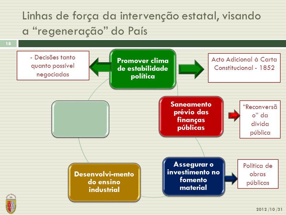 """Linhas de força da intervenção estatal, visando a """"regeneração"""" do País 2012 /10 /31 18 Promover clima de estabilidade política Saneamento prévio das"""