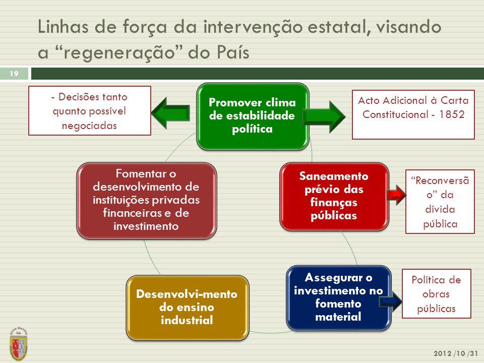 """Linhas de força da intervenção estatal, visando a """"regeneração"""" do País 2012 /10 /31 19 Promover clima de estabilidade política Saneamento prévio das"""
