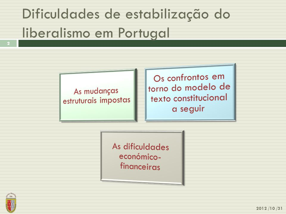 Dificuldades de estabilização do liberalismo em Portugal 2012 /10 /31 2