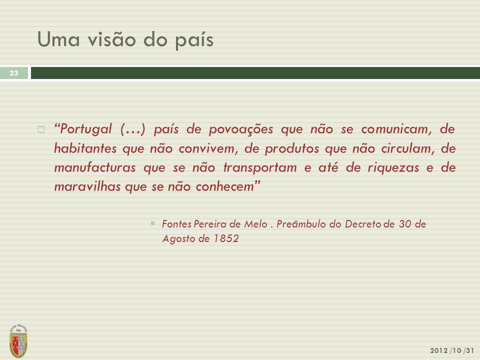 """Uma visão do país 2012 /10 /31 23  """"Portugal (…) país de povoações que não se comunicam, de habitantes que não convivem, de produtos que não circulam"""