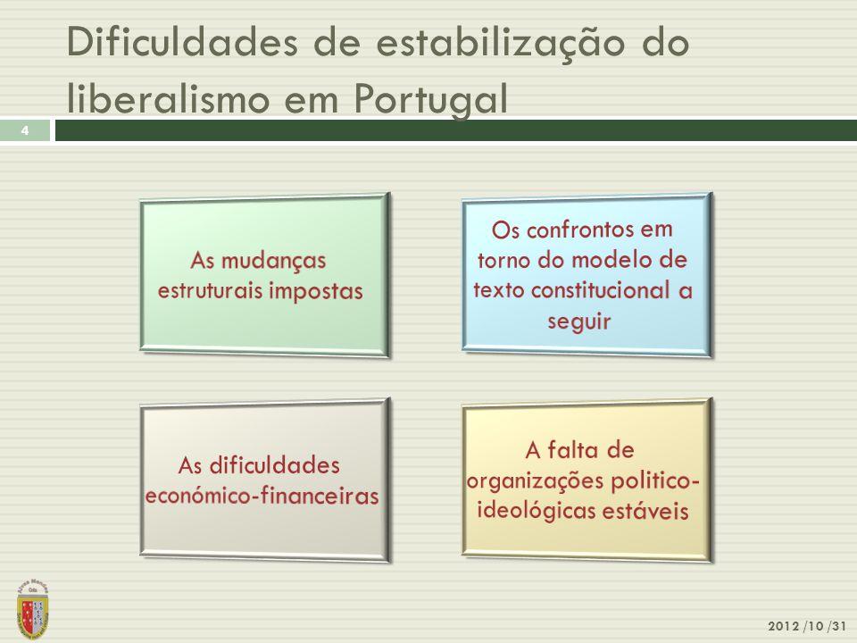Da dívida flutuante à dívida fundada 2012 /10 /31 15  Com um espírito novo a Regeneração (…) capitalizou num fundo de 4% todos os encargos por pagar (…).