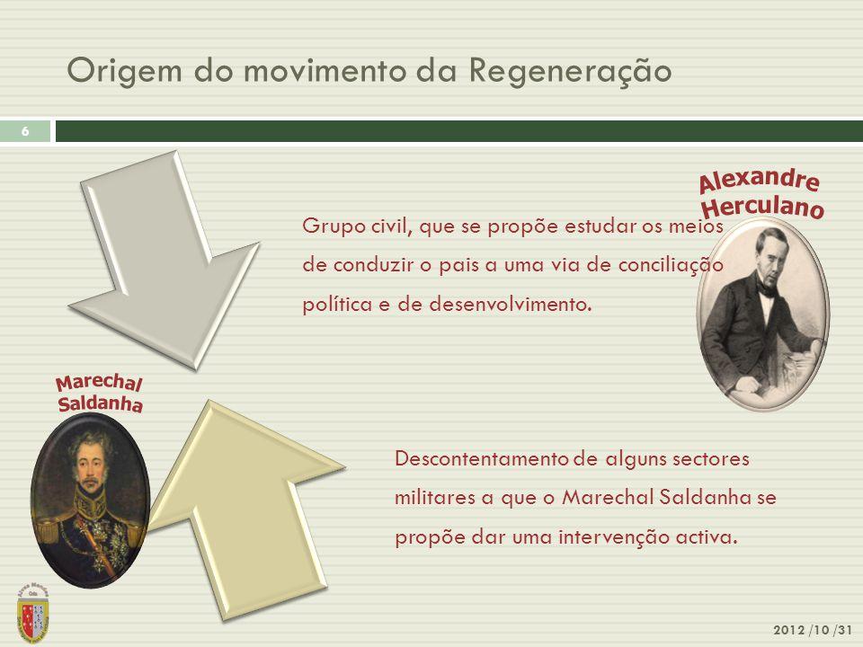 Reinados abrangidos pela Regeneração 2012 /10 /31 7 D.