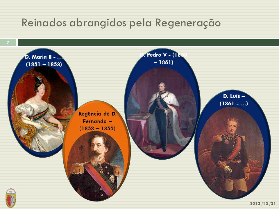 Reinados abrangidos pela Regeneração 2012 /10 /31 7 D. Maria II - … (1851 – 1853) D. Pedro V - (1853 – 1861) D. Luís – (1861 - …) Regência de D. Ferna