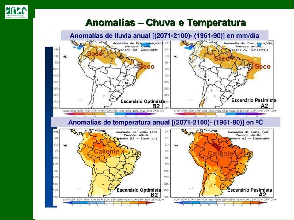 Anomalías – Chuva e Temperatura