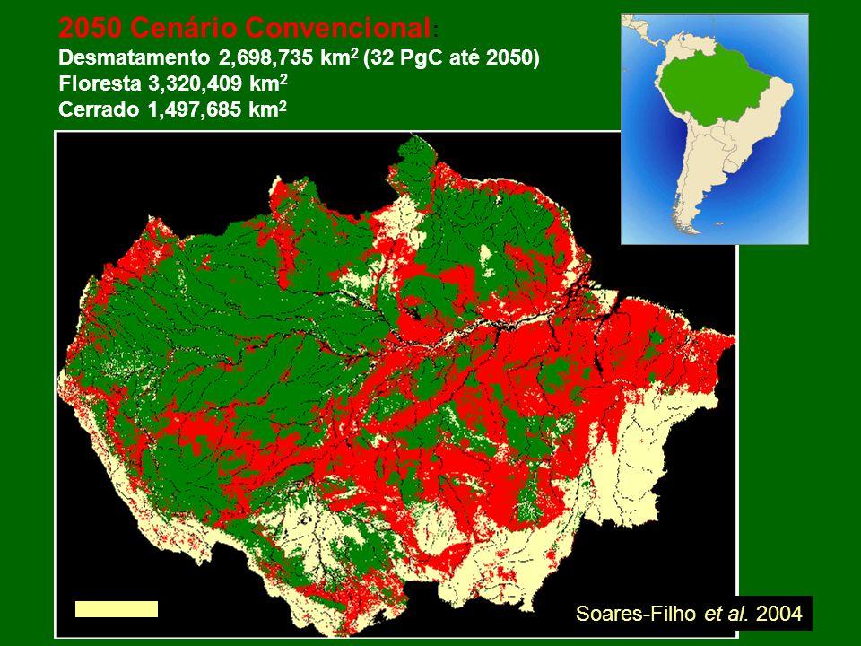 2050 Cenário Convencional : Desmatamento 2,698,735 km 2 (32 PgC até 2050) Floresta 3,320,409 km 2 Cerrado 1,497,685 km 2 500 km Soares-Filho et al. 20