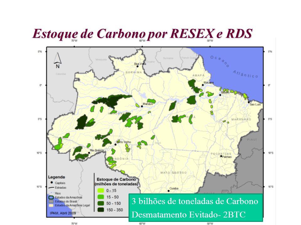 Estoque de Carbono por RESEX e RDS 3 bilhões de toneladas de Carbono Desmatamento Evitado- 2BTC
