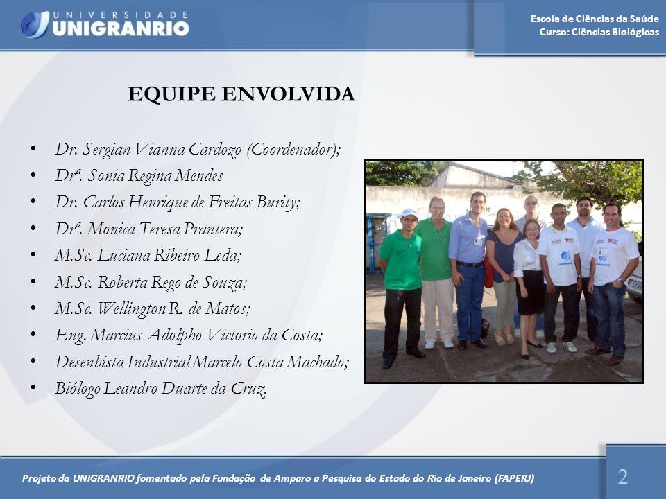 Escola de Ciências da Saúde Curso: Ciências Biológicas EQUIPE ENVOLVIDA • Dr. Sergian Vianna Cardozo (Coordenador); • Drª. Sonia Regina Mendes • Dr. C