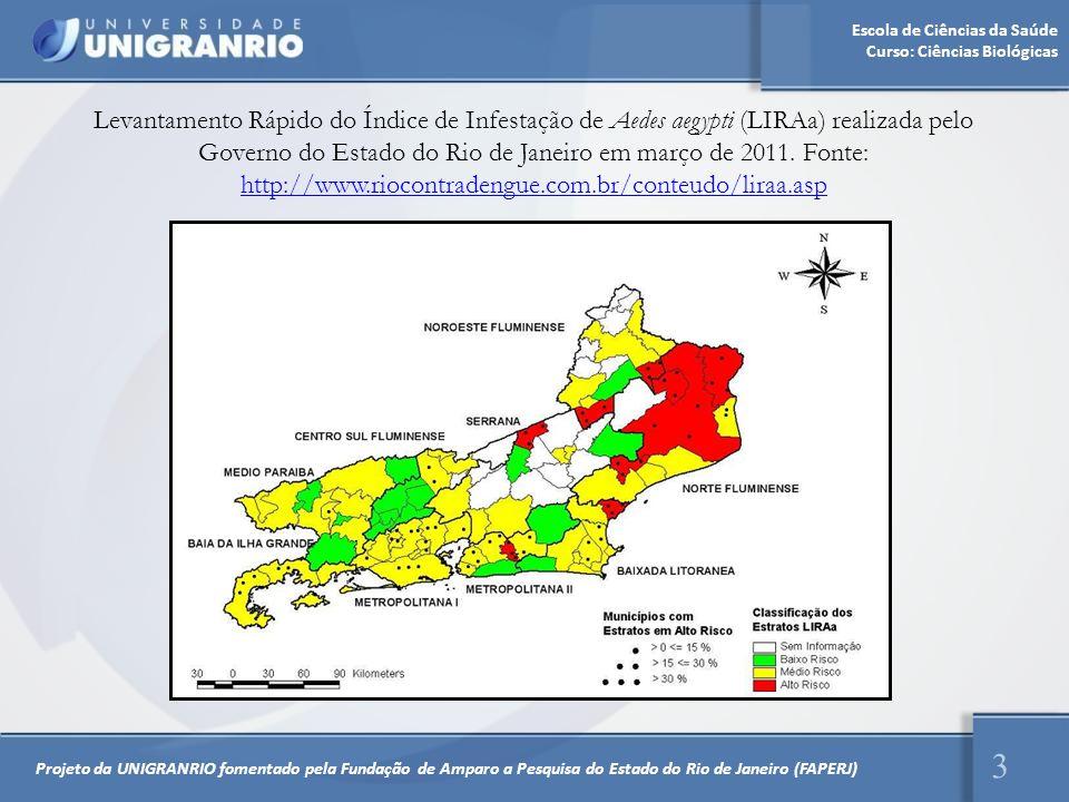 Escola de Ciências da Saúde Curso: Ciências Biológicas Levantamento Rápido do Índice de Infestação de Aedes aegypti (LIRAa) realizada pelo Governo do