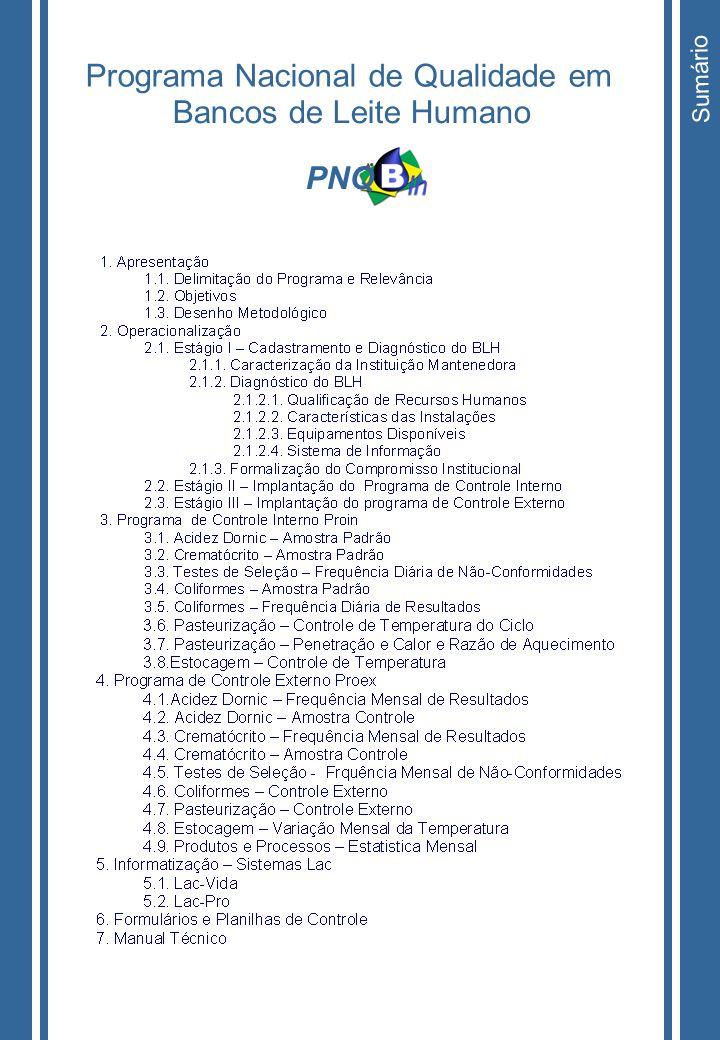 Programa Nacional de Qualidade em Bancos de Leite Humano PNQ Sumário