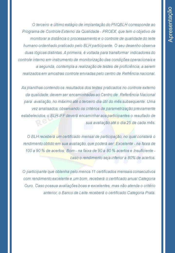 Apresentação O terceiro e último estágio de implantação do PNQBLH corresponde ao Programa de Controle Externo da Qualidade - PROEX, que tem o objetivo