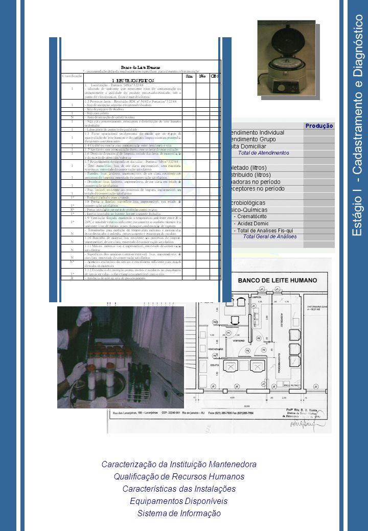 Estágio I - Cadastramento e Diagnóstico Caracterização da Instituição Mantenedora Qualificação de Recursos Humanos Características das Instalações Equipamentos Disponíveis Sistema de Informação