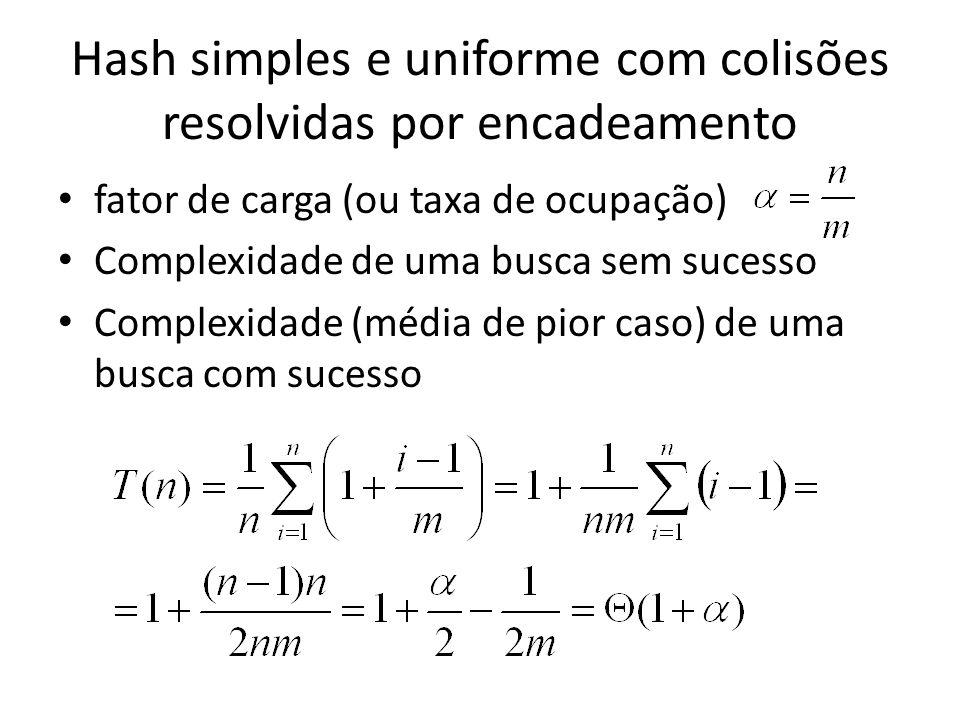 Hash simples e uniforme com colisões resolvidas por encadeamento • fator de carga (ou taxa de ocupação) • Complexidade de uma busca sem sucesso • Complexidade (média de pior caso) de uma busca com sucesso