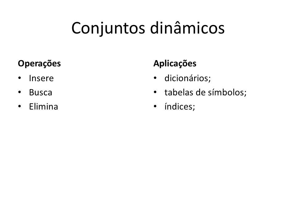 Conjuntos dinâmicos Operações • Insere • Busca • Elimina Aplicações • dicionários; • tabelas de símbolos; • índices;