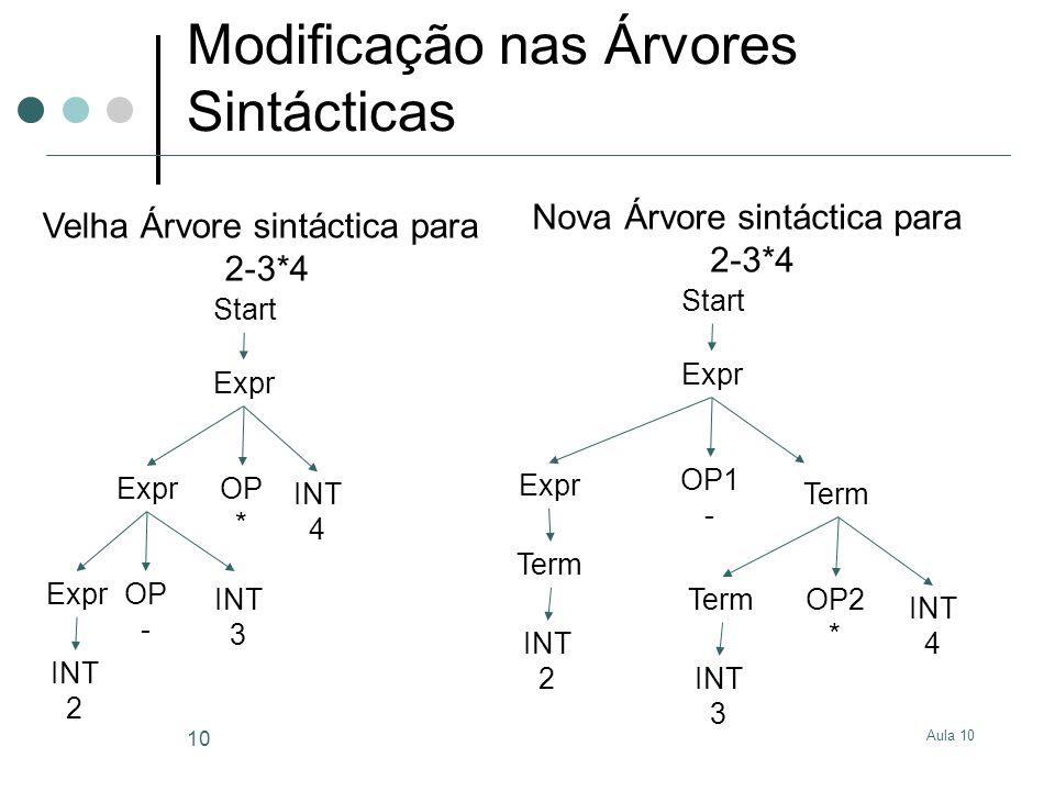 Aula 10 10 Modificação nas Árvores Sintácticas Start Expr OP * ExprOP - INT 2 INT 3 INT 4 Velha Árvore sintáctica para 2-3*4 Start Expr OP1 - Term INT