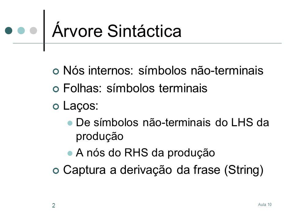 Aula 10 2 Árvore Sintáctica Nós internos: símbolos não-terminais Folhas: símbolos terminais Laços:  De símbolos não-terminais do LHS da produção  A