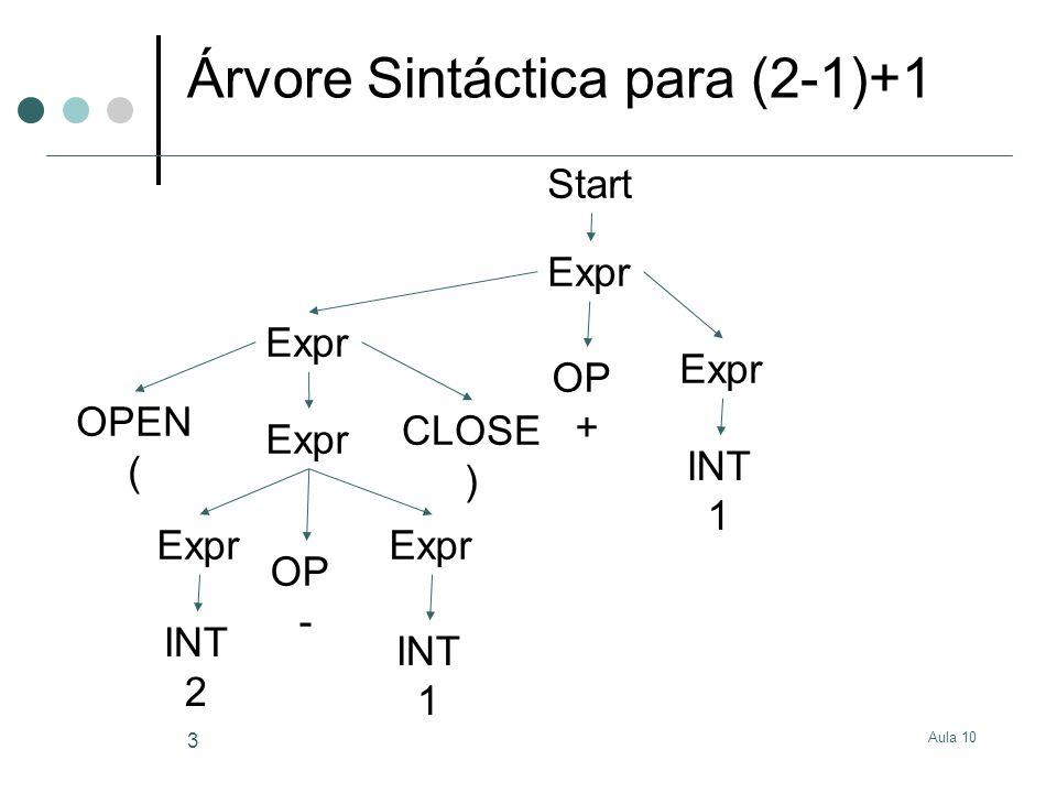 Aula 10 3 Árvore Sintáctica para (2-1)+1 Start Expr OP + OPEN ( CLOSE ) Expr INT 1 OP - Expr INT 2 Expr INT 1