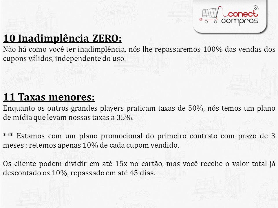 10 Inadimplência ZERO: Não há como você ter inadimplência, nós lhe repassaremos 100% das vendas dos cupons válidos, independente do uso.