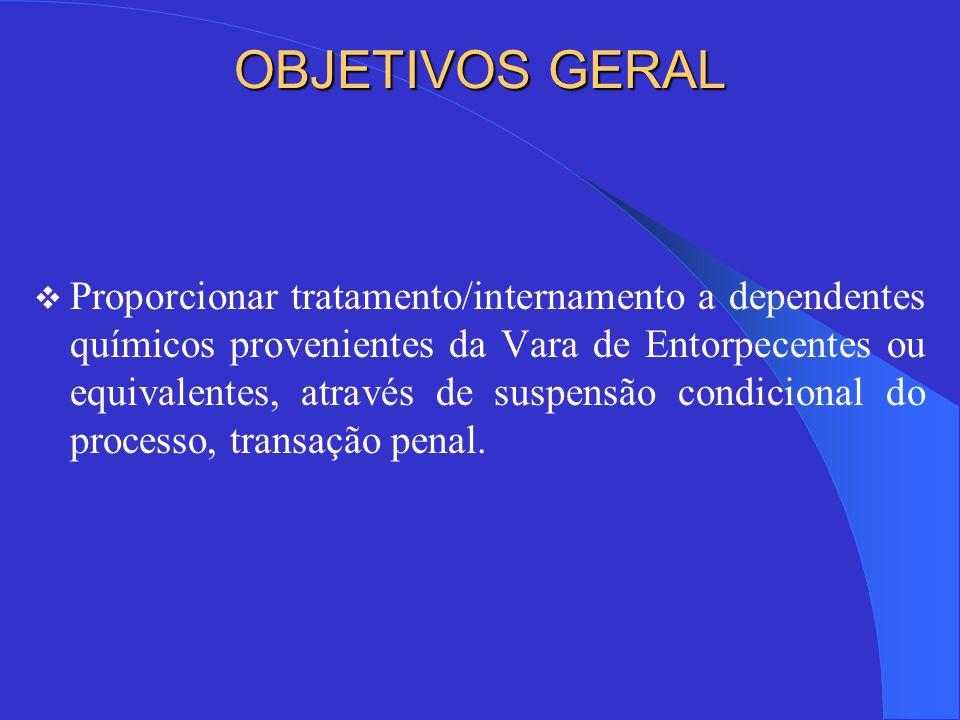 OBJETIVOS GERAL  Proporcionar tratamento/internamento a dependentes químicos provenientes da Vara de Entorpecentes ou equivalentes, através de suspensão condicional do processo, transação penal.