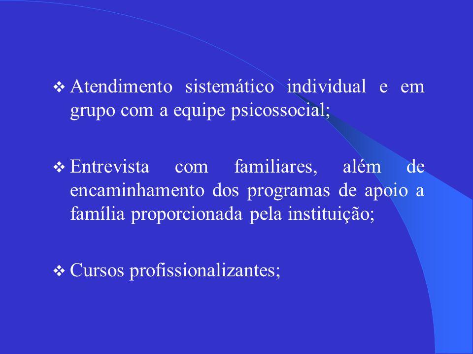  Atendimento sistemático individual e em grupo com a equipe psicossocial;  Entrevista com familiares, além de encaminhamento dos programas de apoio a família proporcionada pela instituição;  Cursos profissionalizantes;