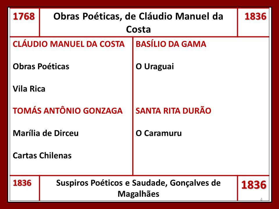 4 1768Obras Poéticas, de Cláudio Manuel da Costa1836 CLÁUDIO MANUEL DA COSTA Obras Poéticas Vila Rica TOMÁS ANTÔNIO GONZAGA Marília de Dirceu Cartas C