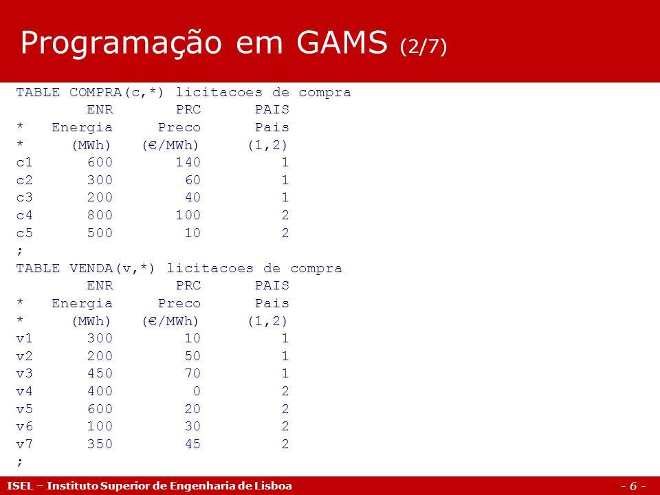 - 6 - ISEL – Instituto Superior de Engenharia de Lisboa TABLE COMPRA(c,*) licitacoes de compra ENR PRC PAIS * Energia Preco Pais * (MWh) (€/MWh) (1,2) c1 600 140 1 c2 300 60 1 c3 200 40 1 c4 800 100 2 c5 500 10 2 ; TABLE VENDA(v,*) licitacoes de compra ENR PRC PAIS * Energia Preco Pais * (MWh) (€/MWh) (1,2) v1 300 10 1 v2 200 50 1 v3 450 70 1 v4 400 0 2 v5 600 20 2 v6 100 30 2 v7 350 45 2 ; Programação em GAMS (2/7)