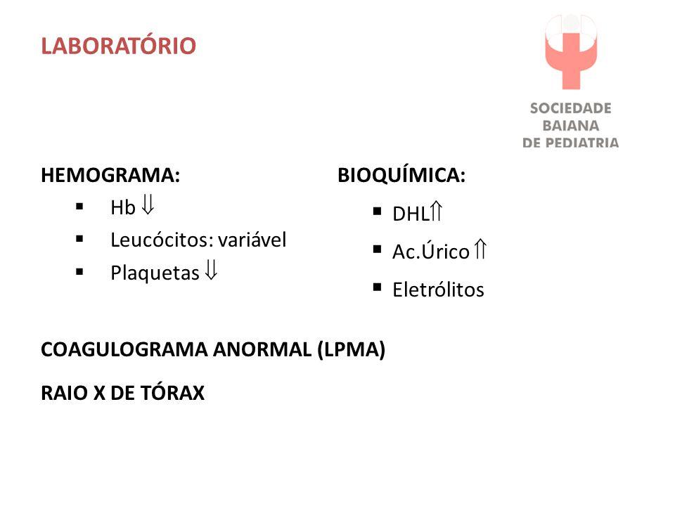 LABORATÓRIO HEMOGRAMA:  Hb   Leucócitos: variável  Plaquetas  BIOQUÍMICA:  DHL   Ac.Úrico   Eletrólitos COAGULOGRAMA ANORMAL (LPMA) RAIO X D