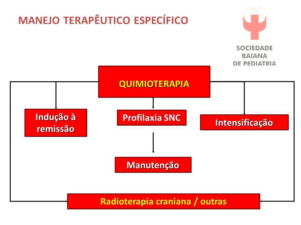 MANEJO TERAPÊUTICO ESPECÍFICO QUIMIOTERAPIA Indução à remissão Profilaxia SNC Manutenção Intensificação Radioterapia craniana / outras
