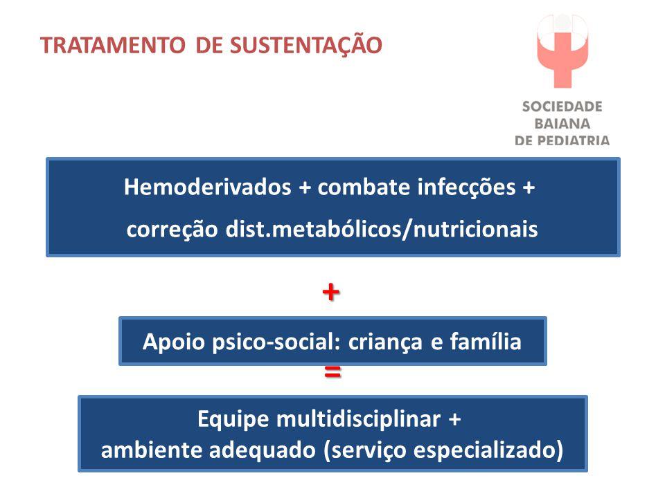 TRATAMENTO DE SUSTENTAÇÃO Hemoderivados + combate infecções + correção dist.metabólicos/nutricionais Apoio psico-social: criança e família Equipe mult