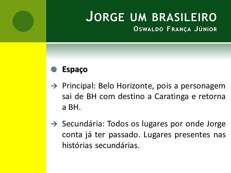  Espaço  Principal: Belo Horizonte, pois a personagem sai de BH com destino a Caratinga e retorna a BH.  Secundária: Todos os lugares por onde Jorg