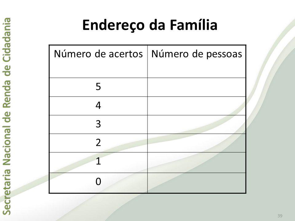 Secretaria Nacional de Renda de Cidadania Secretaria Nacional de Renda de Cidadania 39 Número de acertosNúmero de pessoas 5 4 3 2 1 0 Endereço da Famí