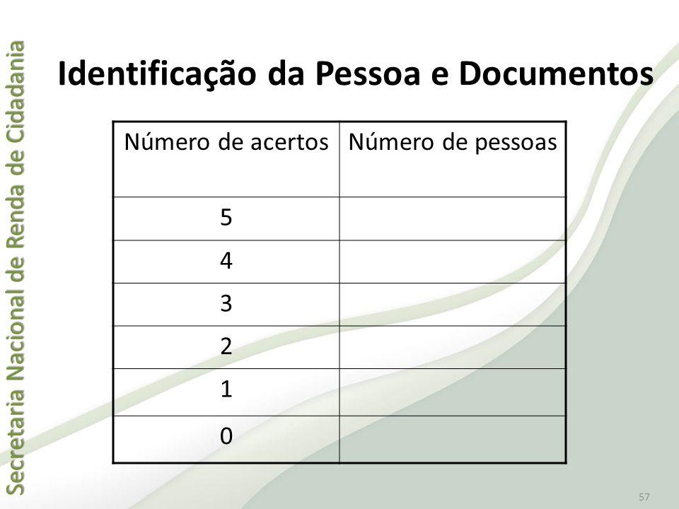 Secretaria Nacional de Renda de Cidadania Secretaria Nacional de Renda de Cidadania 57 Número de acertosNúmero de pessoas 5 4 3 2 1 0 Identificação da