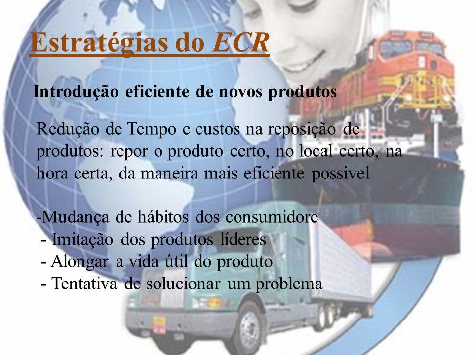 Estratégias do ECR Introdução eficiente de novos produtos Redução de Tempo e custos na reposição de produtos: repor o produto certo, no local certo, n