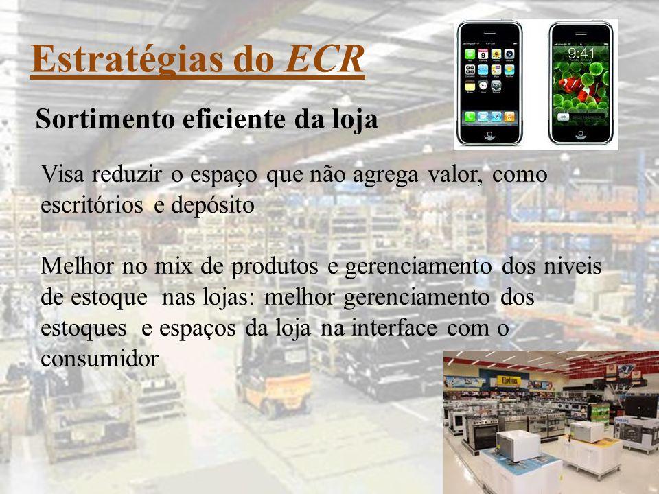 Estratégias do ECR Sortimento eficiente da loja Visa reduzir o espaço que não agrega valor, como escritórios e depósito Melhor no mix de produtos e gerenciamento dos niveis de estoque nas lojas: melhor gerenciamento dos estoques e espaços da loja na interface com o consumidor