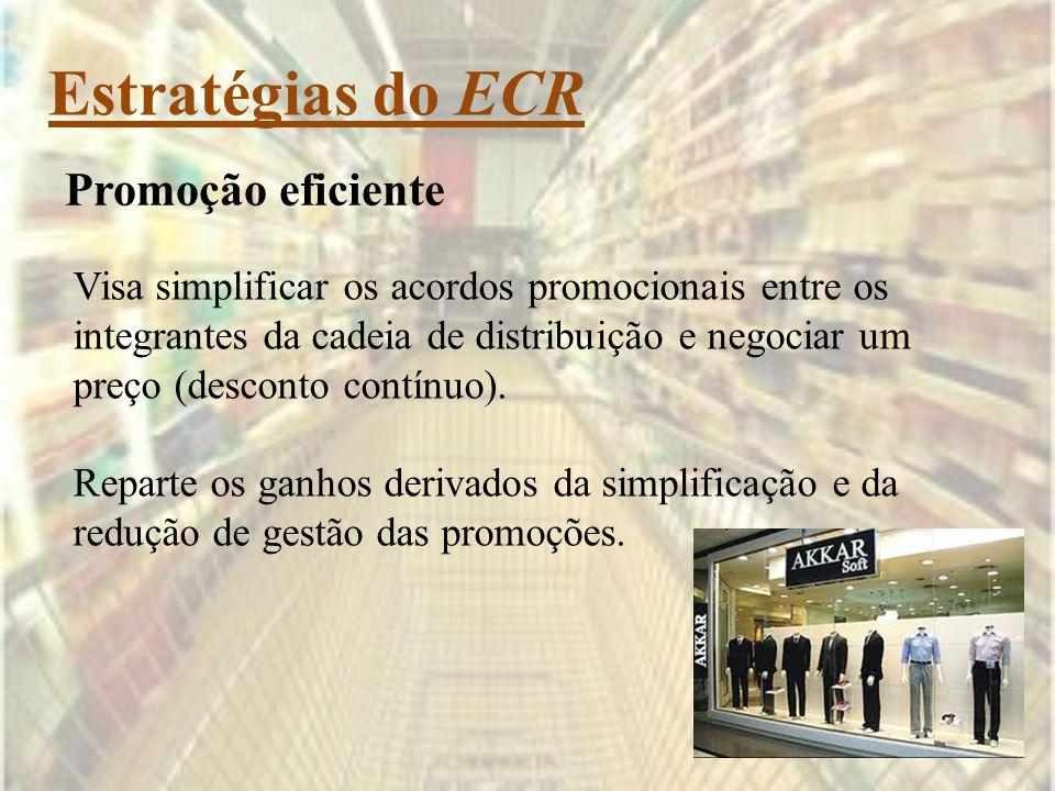 Estratégias do ECR Promoção eficiente Visa simplificar os acordos promocionais entre os integrantes da cadeia de distribuição e negociar um preço (des