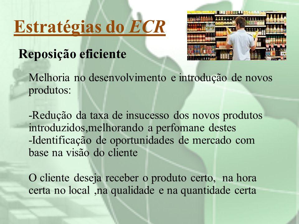 Estratégias do ECR Reposição eficiente Melhoria no desenvolvimento e introdução de novos produtos: -Redução da taxa de insucesso dos novos produtos in
