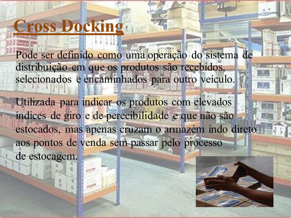Cross Docking Na prática as operações de cross docking requerem grandes estágios, onde os materiais são classificados, consolidados e armazenados por pouco tempo ou não armazenados.