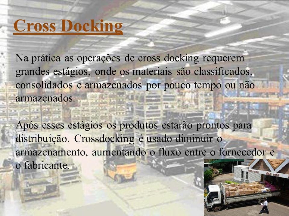 Cross Docking Na prática as operações de cross docking requerem grandes estágios, onde os materiais são classificados, consolidados e armazenados por