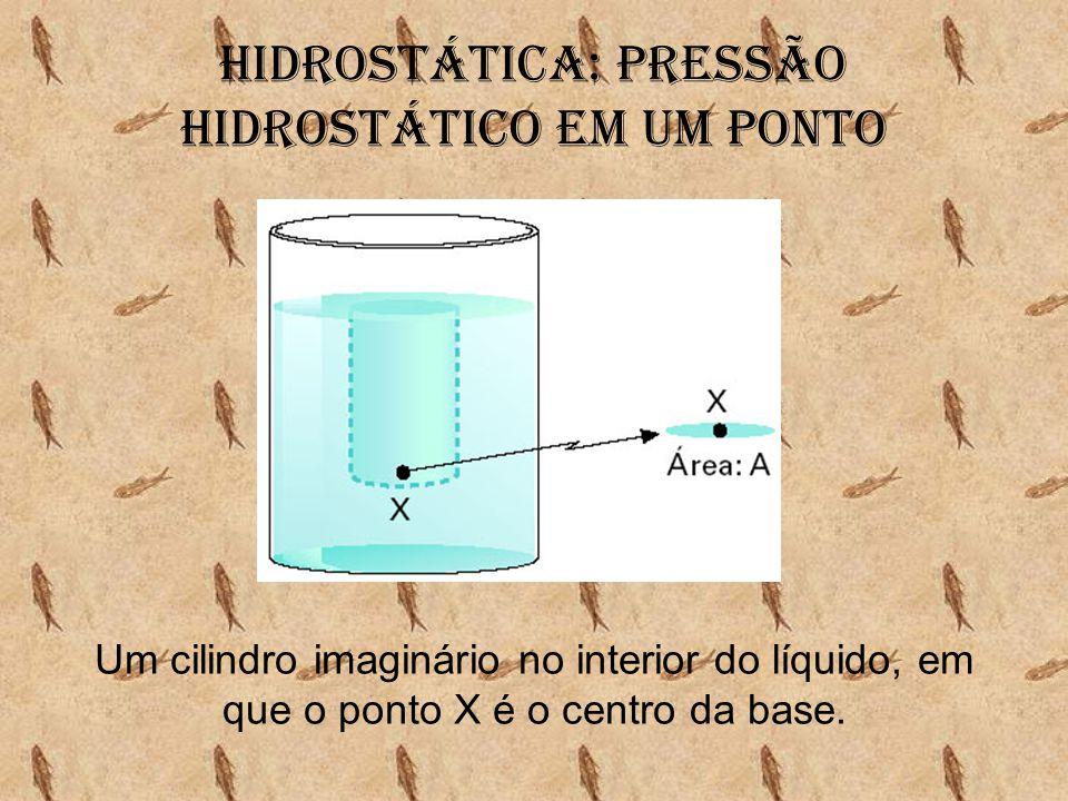 Hidrostática: Pressão hidrostático em um ponto Um cilindro imaginário no interior do líquido, em que o ponto X é o centro da base.