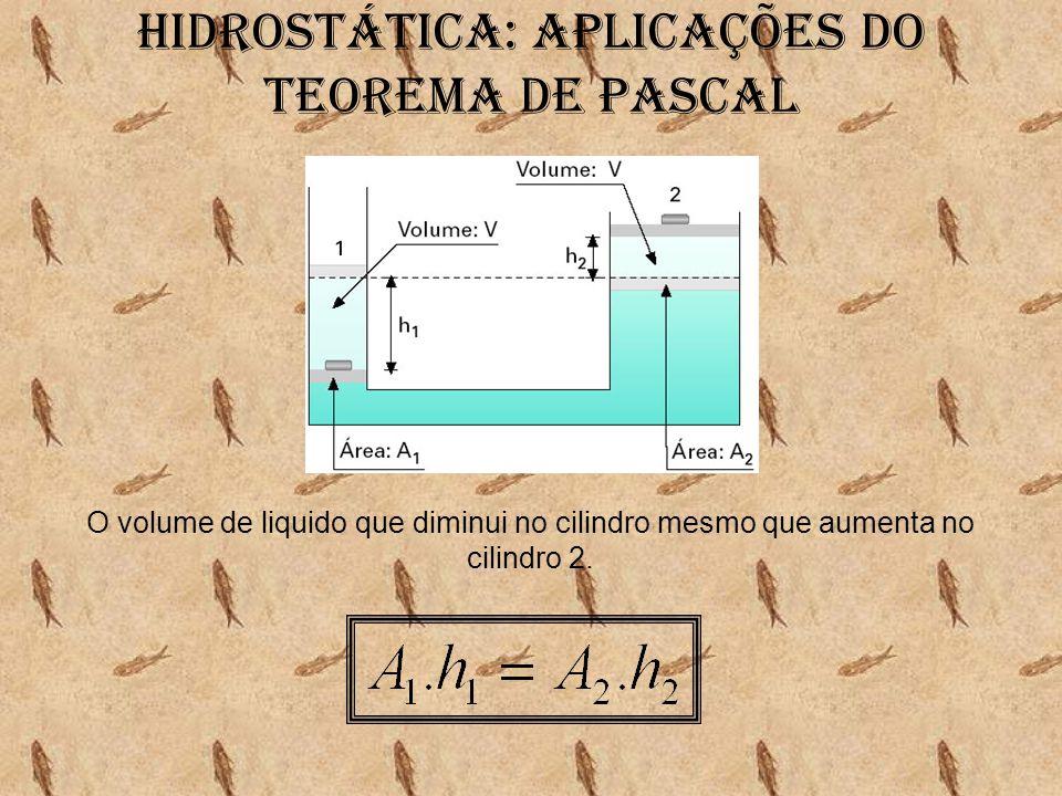 Hidrostática: aplicações do Teorema de pascal O volume de liquido que diminui no cilindro mesmo que aumenta no cilindro 2.