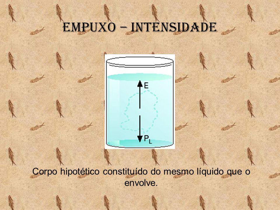 Empuxo – Intensidade Corpo hipotético constituído do mesmo líquido que o envolve.