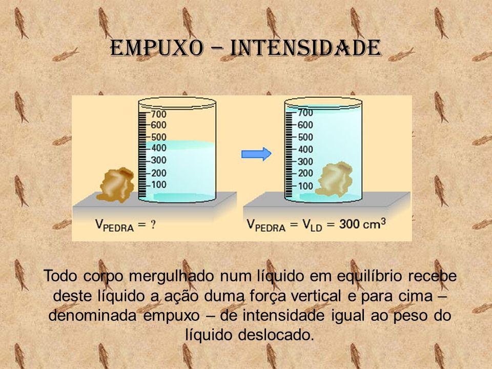 Empuxo – Intensidade Todo corpo mergulhado num líquido em equilíbrio recebe deste líquido a ação duma força vertical e para cima – denominada empuxo –
