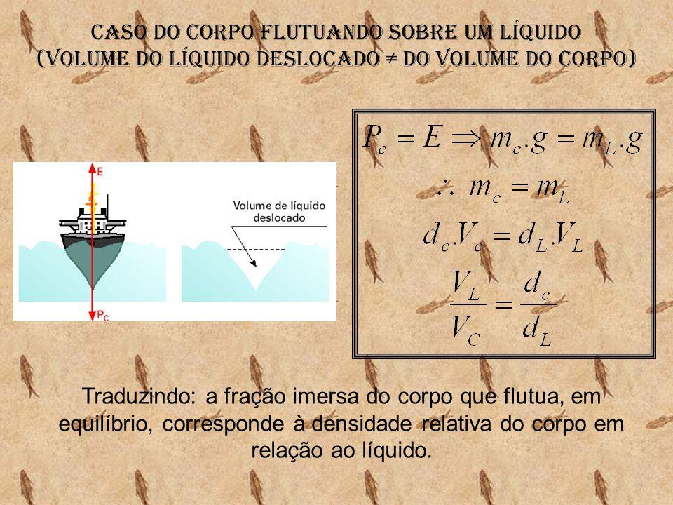 Caso do corpo flutuando sobre um líquido (volume do líquido deslocado ≠ do volume do corpo) Traduzindo: a fração imersa do corpo que flutua, em equilí